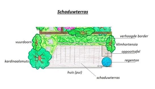 schaduwterras