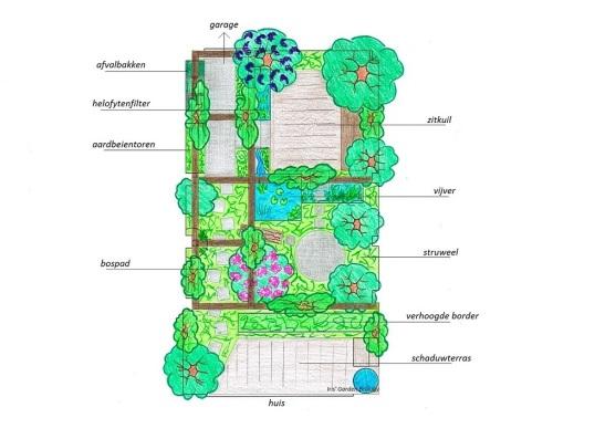 achtertuin-ontwerp2