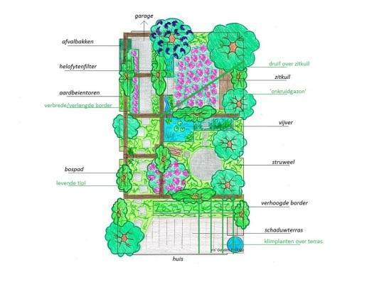 achtertuin-ontwerp3